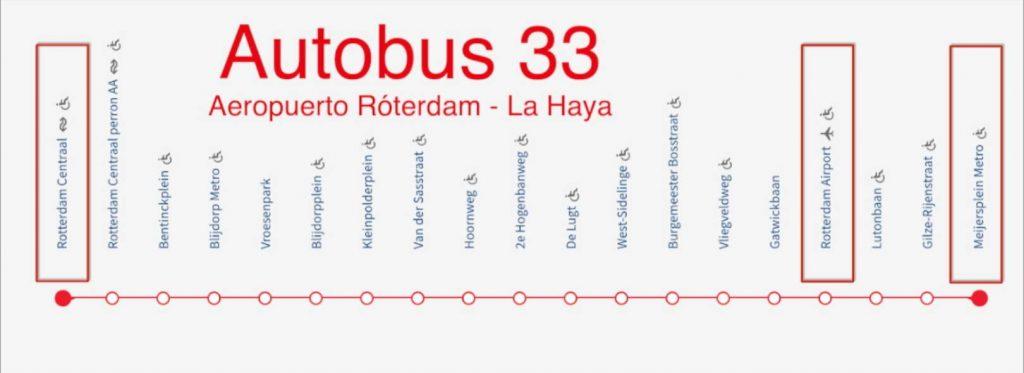 aeropuerto de Róterdam bus 33